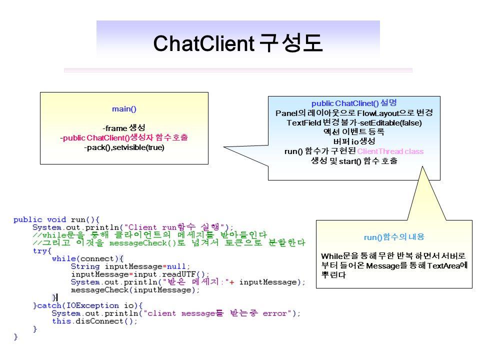 main() -frame 생성 -public ChatClient() 생성자 함수호출 -pack(),setvisible(true) public ChatClinet() 설명 Panel 의 레이아웃으로 FlowLayout 으로 변경 TextField 변경 불가 -setEditable(false) 액션 이벤트 등록 버퍼 io 생성 run() 함수가 구현된 ClientThread class 생성 및 start() 함수 호출 run() 함수의 내용 While 문을 통해 무한 반복 하면서 서버로 부터 들어온 Message 를 통해 TextArea 에 뿌린다 ChatClient 구성도