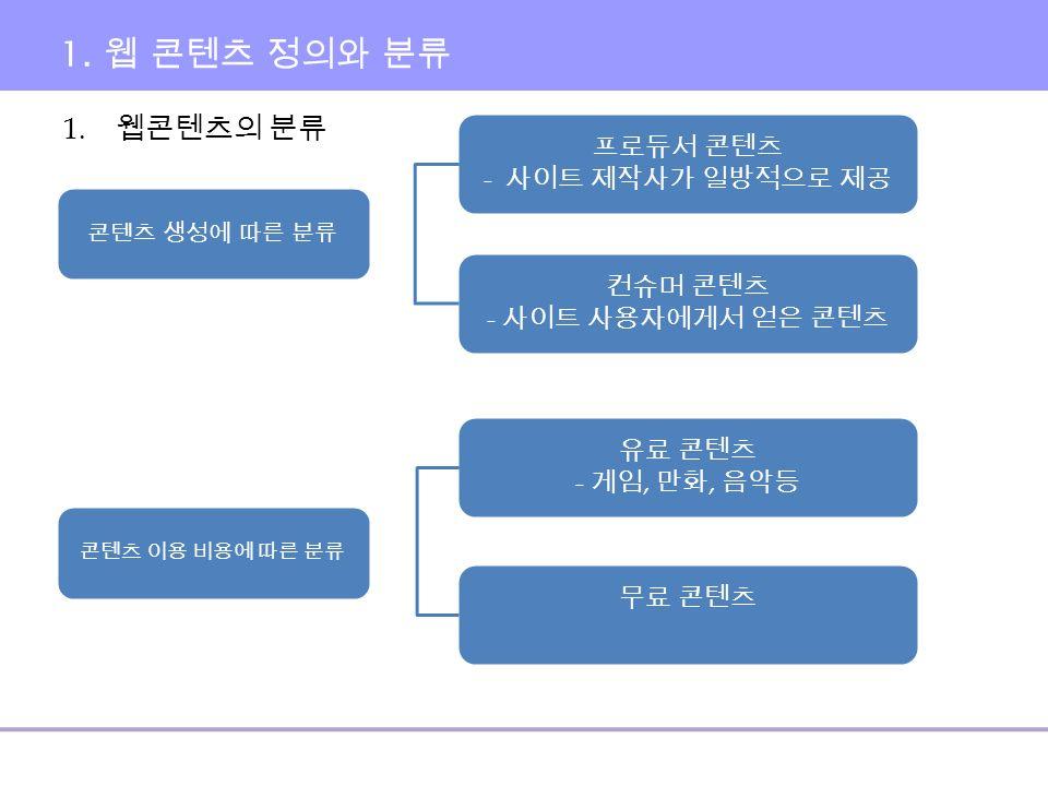 1. 웹 콘텐츠 정의와 분류 1.