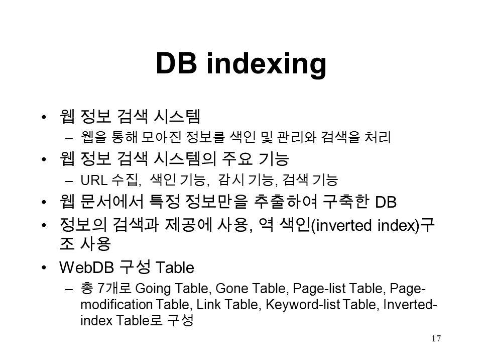 17 DB indexing 웹 정보 검색 시스템 – 웹을 통해 모아진 정보를 색인 및 관리와 검색을 처리 웹 정보 검색 시스템의 주요 기능 –URL 수집, 색인 기능, 감시 기능, 검색 기능 웹 문서에서 특정 정보만을 추출하여 구축한 DB 정보의 검색과 제공에 사용, 역 색인 (inverted index) 구 조 사용 WebDB 구성 Table – 총 7 개로 Going Table, Gone Table, Page-list Table, Page- modification Table, Link Table, Keyword-list Table, Inverted- index Table 로 구성