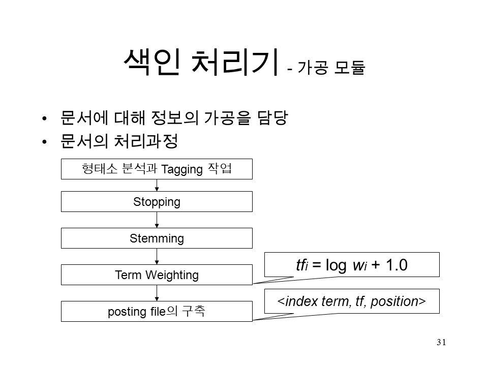 31 색인 처리기 - 가공 모듈 문서에 대해 정보의 가공을 담당 문서의 처리과정 형태소 분석과 Tagging 작업 Stopping Stemming Term Weighting posting file 의 구축 tf i = log w i + 1.0
