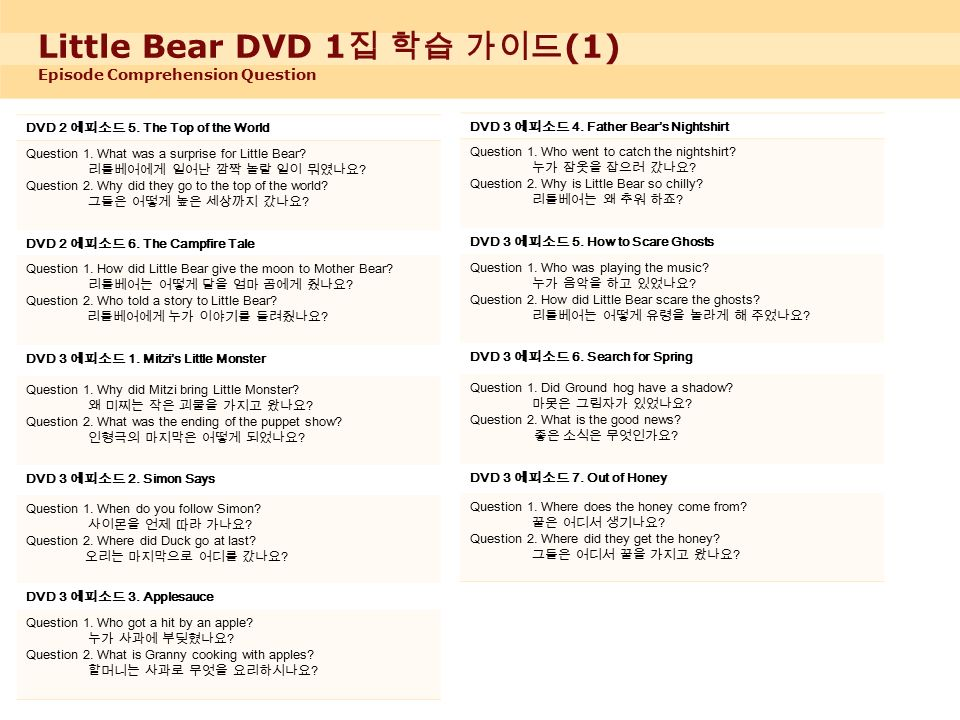 Little Bear DVD 1 집 학습 가이드 (1) Episode Comprehension Question DVD 2 DVD 2 에피소드 5.