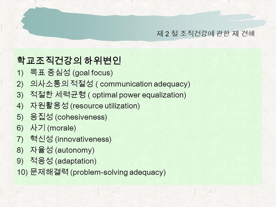 제 2 절 조직건강에 관한 제 견해 학교조직건강의 하위변인 1) 목표 중심성 (goal focus) 2) 의사소통의 적절성 ( communication adequacy) 3) 적절한 세력균형 ( optimal power equalization) 4) 자원활용성 (resource utilization) 5) 응집성 (cohesiveness) 6) 사기 (morale) 7) 혁신성 (innovativeness) 8) 자율성 (autonomy) 9) 적응성 (adaptation) 10) 문제해결력 (problem-solving adequacy)