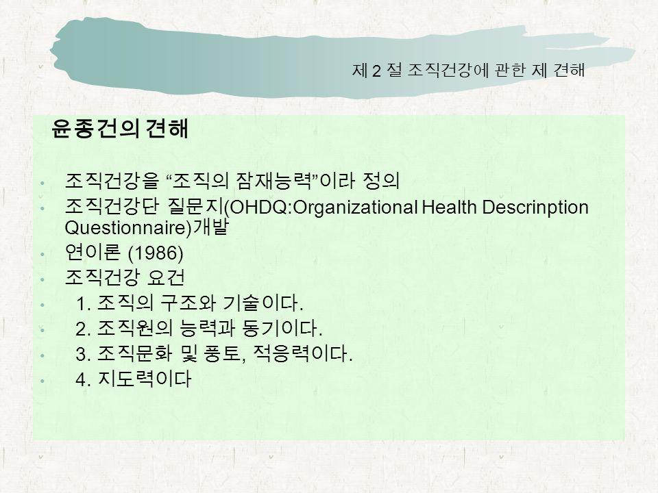 제 2 절 조직건강에 관한 제 견해 윤종건의 견해 조직건강을 조직의 잠재능력 이라 정의 조직건강단 질문지 (OHDQ:Organizational Health Descrinption Questionnaire) 개발 연이론 (1986) 조직건강 요건 1.