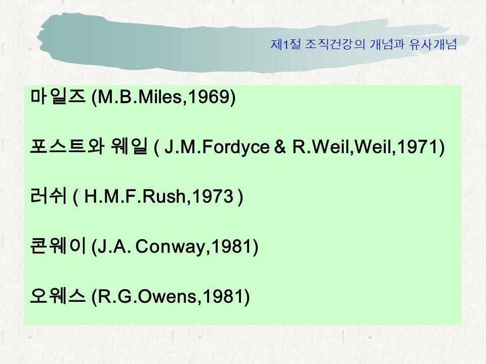 마일즈 (M.B.Miles,1969) 포스트와 웨일 ( J.M.Fordyce & R.Weil,Weil,1971) 러쉬 ( H.M.F.Rush,1973 ) 콘웨이 (J.A.
