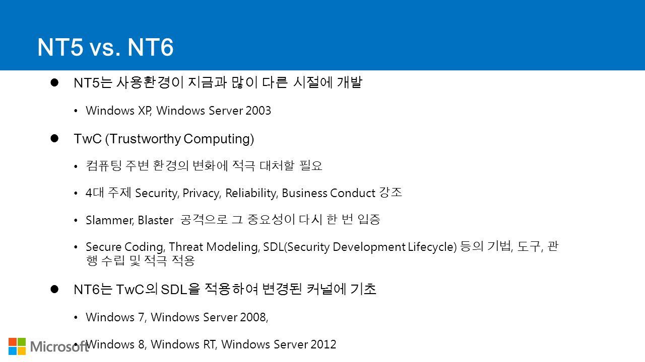 NT5 는 사용환경이 지금과 많이 다른 시절에 개발 Windows XP, Windows Server 2003 TwC (Trustworthy Computing) 컴퓨팅 주변 환경의 변화에 적극 대처할 필요 4 대 주제 Security, Privacy, Reliability, Business Conduct 강조 Slammer, Blaster 공격으로 그 중요성이 다시 한 번 입증 Secure Coding, Threat Modeling, SDL(Security Development Lifecycle) 등의 기법, 도구, 관 행 수립 및 적극 적용 NT6 는 TwC 의 SDL 을 적용하여 변경된 커널에 기초 Windows 7, Windows Server 2008, Windows 8, Windows RT, Windows Server 2012 NT5 vs.