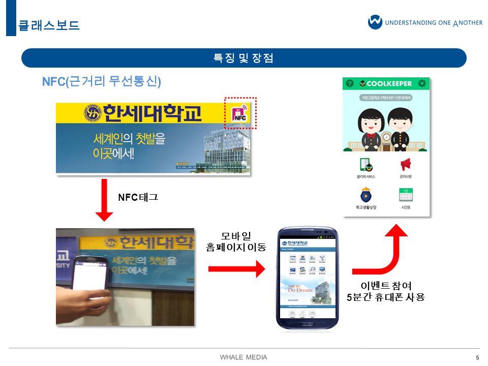 NFC 태그 모바일 홈페이지 이동 이벤트 참여 5 분간 휴대폰 사용