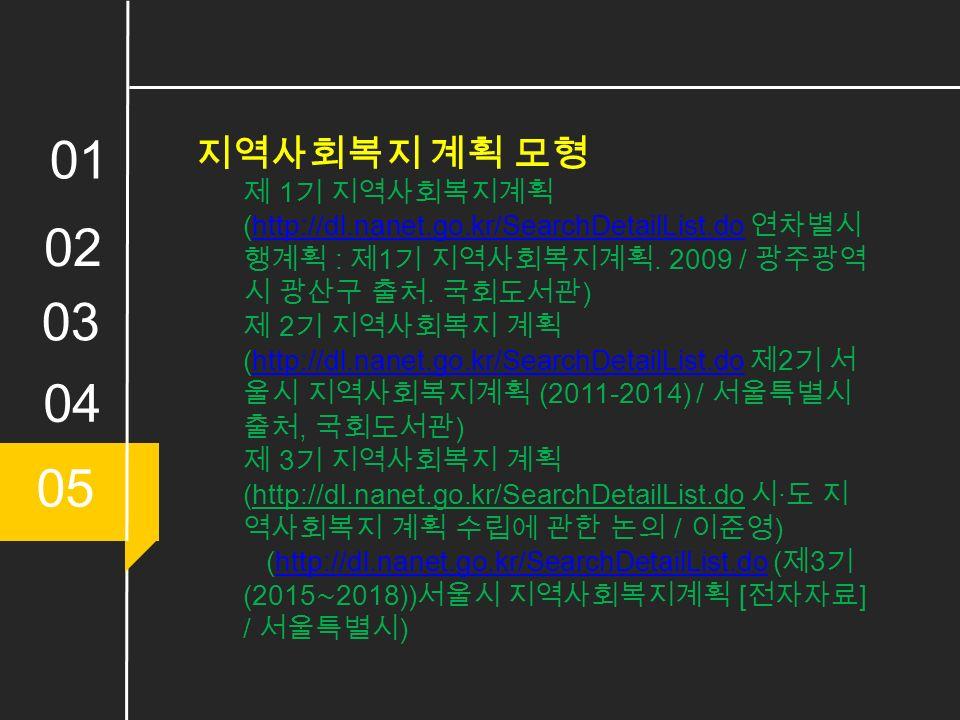 01 02 03 04 05 지역사회복지 계획 모형 제 1 기 지역사회복지계획 (http://dl.nanet.go.kr/SearchDetailList.do 연차별시 행계획 : 제 1 기 지역사회복지계획.