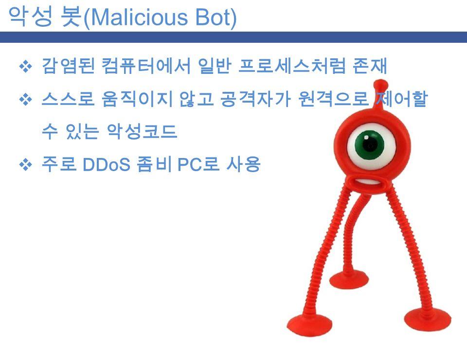 악성 봇 (Malicious Bot)  감염된 컴퓨터에서 일반 프로세스처럼 존재  스스로 움직이지 않고 공격자가 원격으로 제어할 수 있는 악성코드  주로 DDoS 좀비 PC 로 사용