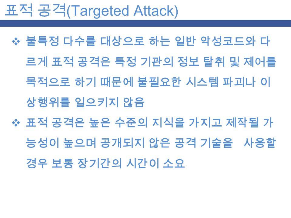 표적 공격 (Targeted Attack)  불특정 다수를 대상으로 하는 일반 악성코드와 다 르게 표적 공격은 특정 기관의 정보 탈취 및 제어를 목적으로 하기 때문에 불필요한 시스템 파괴나 이 상행위를 일으키지 않음  표적 공격은 높은 수준의 지식을 가지고 제작될 가 능성이 높으며 공개되지 않은 공격 기술을 사용할 경우 보통 장기간의 시간이 소요