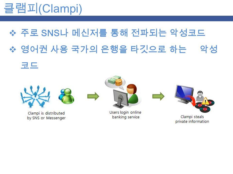 클램피 (Clampi)  주로 SNS 나 메신저를 통해 전파되는 악성코드  영어권 사용 국가의 은행을 타깃으로 하는 악성 코드