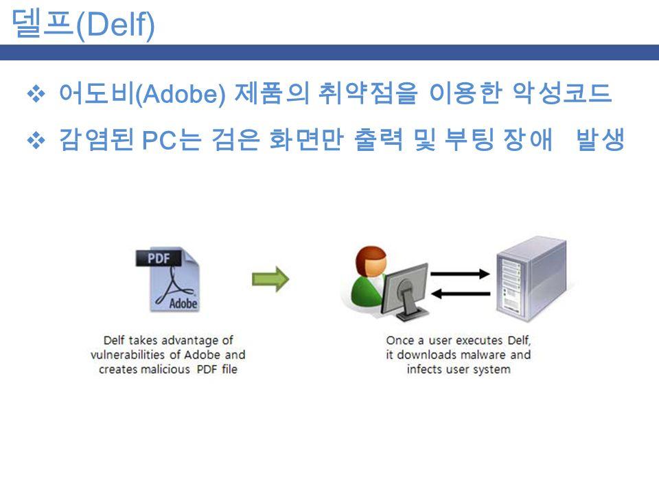 델프 (Delf)  어도비 (Adobe) 제품의 취약점을 이용한 악성코드  감염된 PC 는 검은 화면만 출력 및 부팅 장애 발생