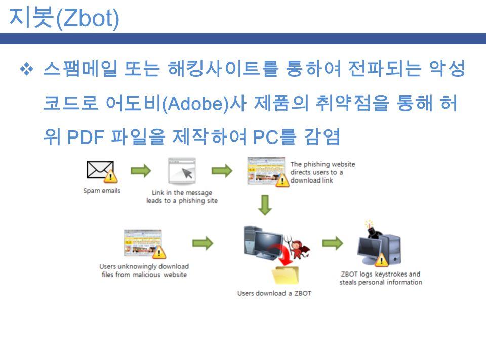 지봇 (Zbot)  스팸메일 또는 해킹사이트를 통하여 전파되는 악성 코드로 어도비 (Adobe) 사 제품의 취약점을 통해 허 위 PDF 파일을 제작하여 PC 를 감염