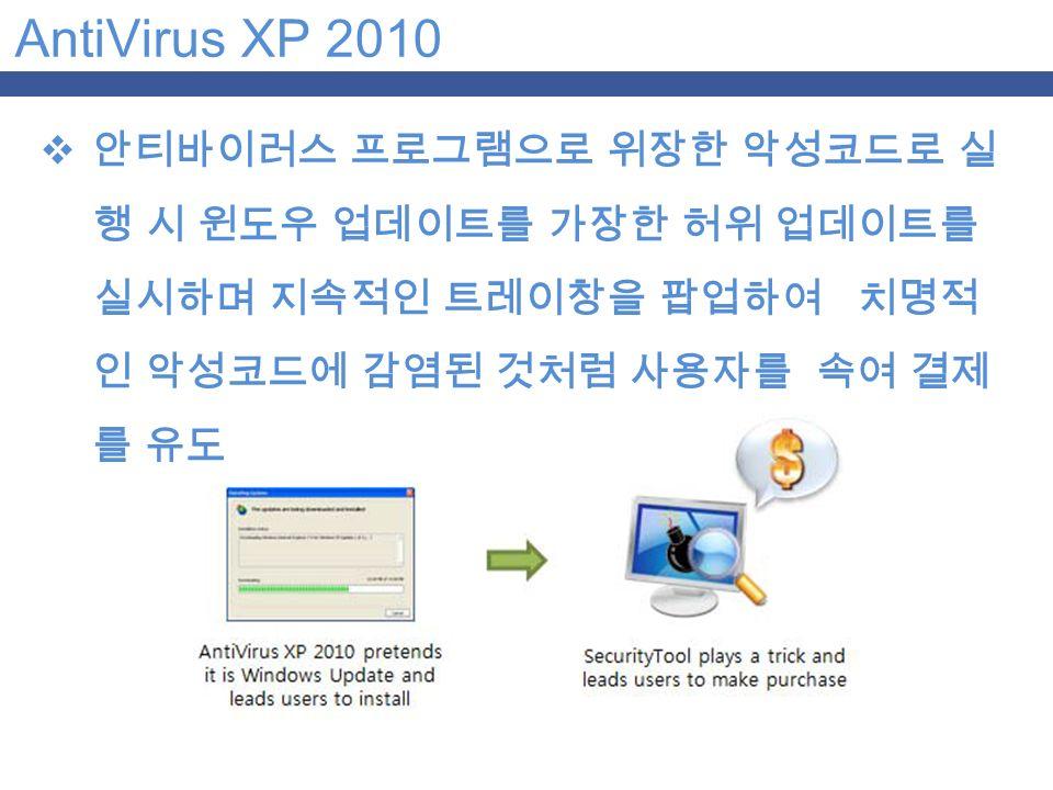 AntiVirus XP 2010  안티바이러스 프로그램으로 위장한 악성코드로 실 행 시 윈도우 업데이트를 가장한 허위 업데이트를 실시하며 지속적인 트레이창을 팝업하여 치명적 인 악성코드에 감염된 것처럼 사용자를 속여 결제 를 유도