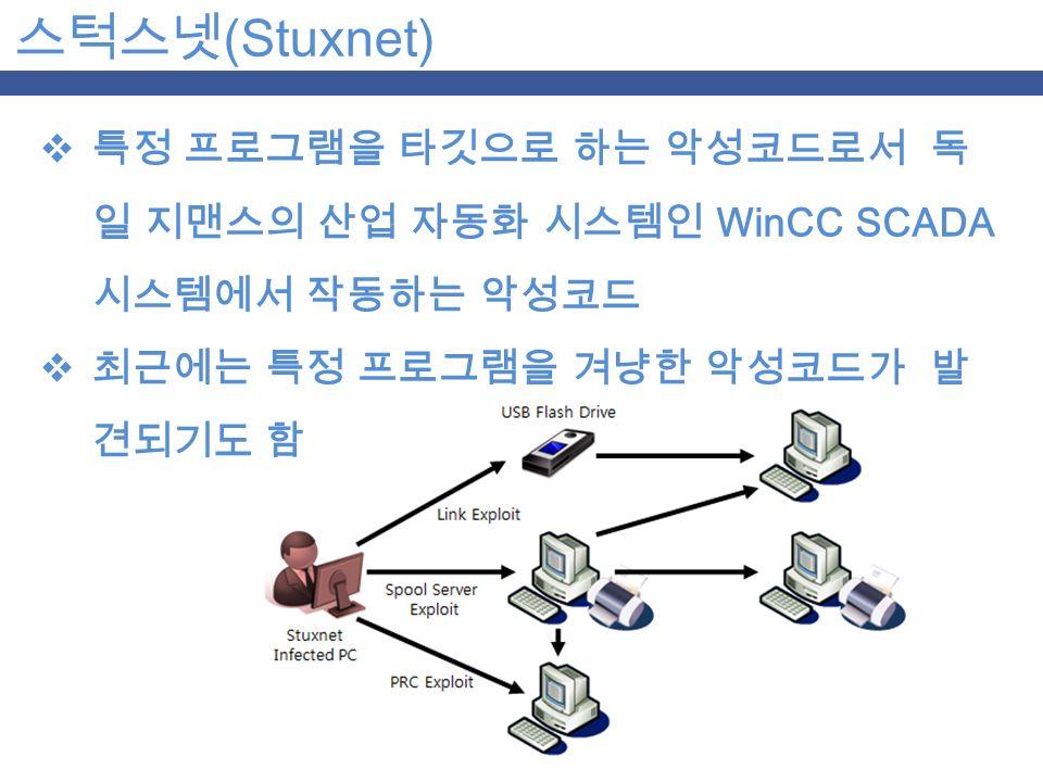 스턱스넷 (Stuxnet)  특정 프로그램을 타깃으로 하는 악성코드로서 독 일 지맨스의 산업 자동화 시스템인 WinCC SCADA 시스템에서 작동하는 악성코드  최근에는 특정 프로그램을 겨냥한 악성코드가 발 견되기도 함