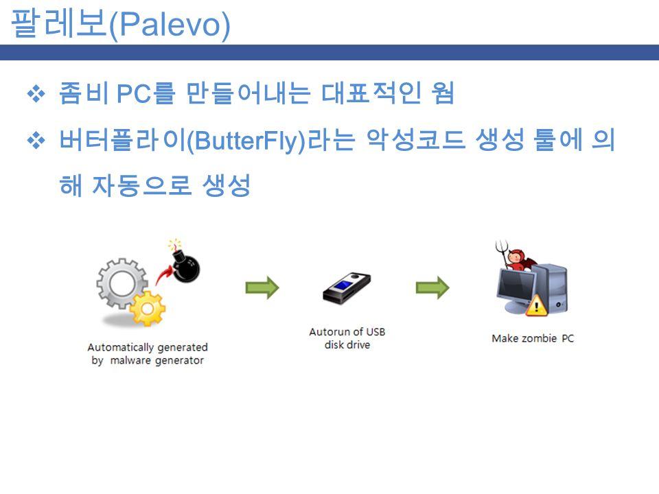 팔레보 (Palevo)  좀비 PC 를 만들어내는 대표적인 웜  버터플라이 (ButterFly) 라는 악성코드 생성 툴에 의 해 자동으로 생성