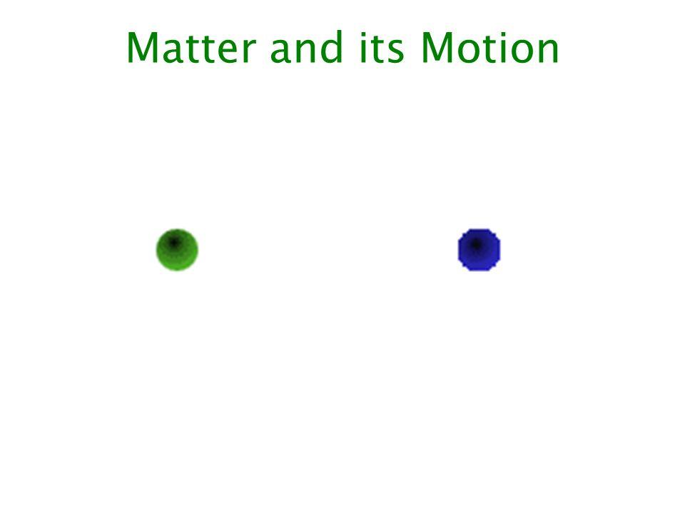 In-Kwon YOO 2007 년 여름 여고생물리캠프 14 Matter and its Motion