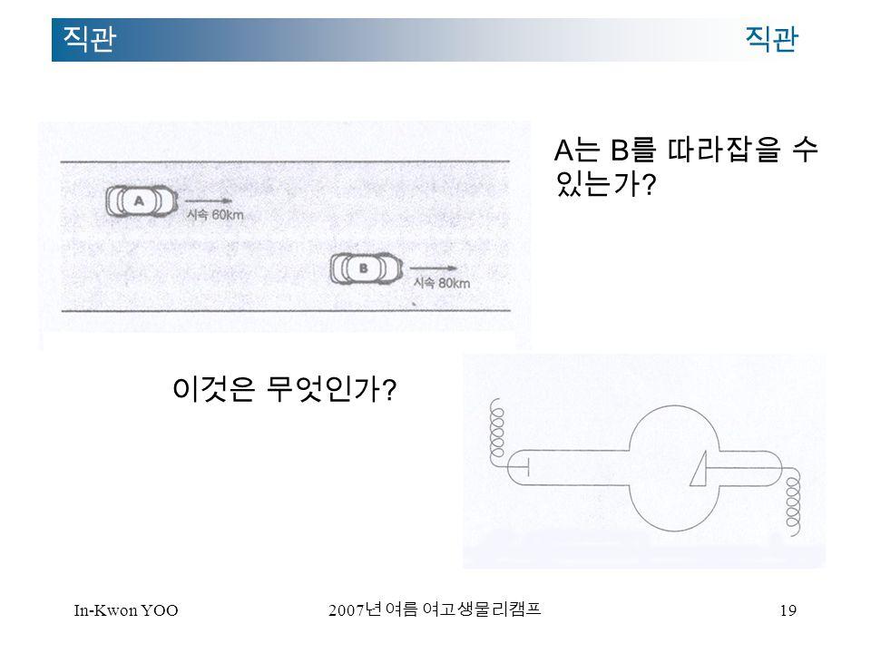 In-Kwon YOO 2007 년 여름 여고생물리캠프 19 직관 A 는 B 를 따라잡을 수 있는가 이것은 무엇인가