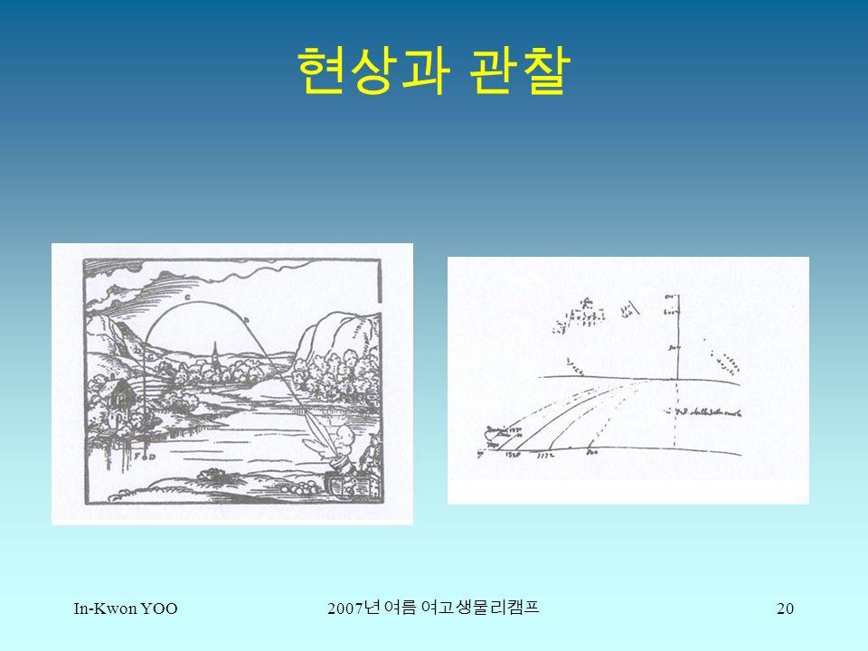 In-Kwon YOO 2007 년 여름 여고생물리캠프 20 현상과 관찰