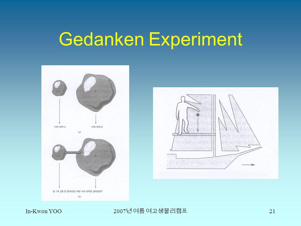 In-Kwon YOO 2007 년 여름 여고생물리캠프 21 Gedanken Experiment