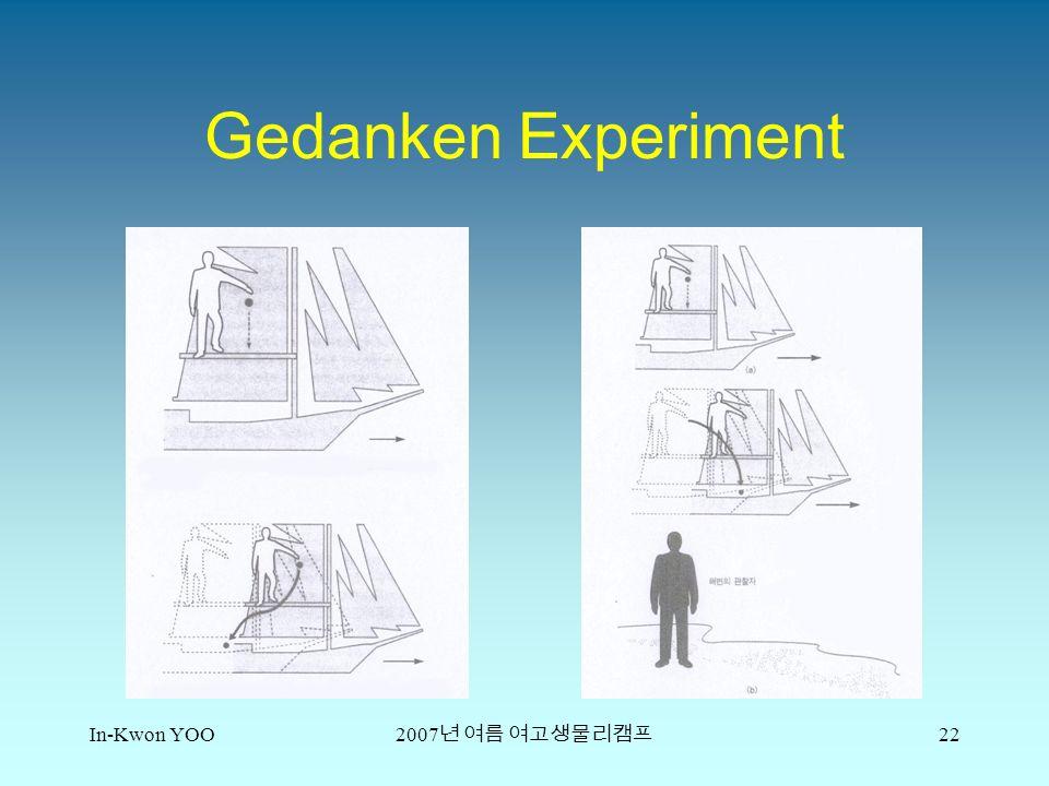 In-Kwon YOO 2007 년 여름 여고생물리캠프 22 Gedanken Experiment