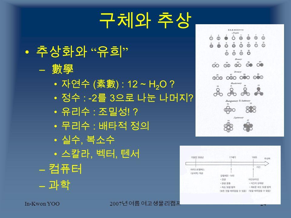 In-Kwon YOO 2007 년 여름 여고생물리캠프 24 구체와 추상 추상화와 유희 – 數學 자연수 ( 素數 ) : 12 ~ H 2 O .