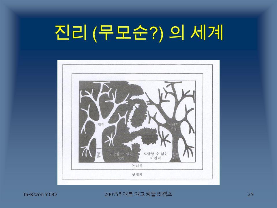 In-Kwon YOO 2007 년 여름 여고생물리캠프 25 진리 ( 무모순 ) 의 세계