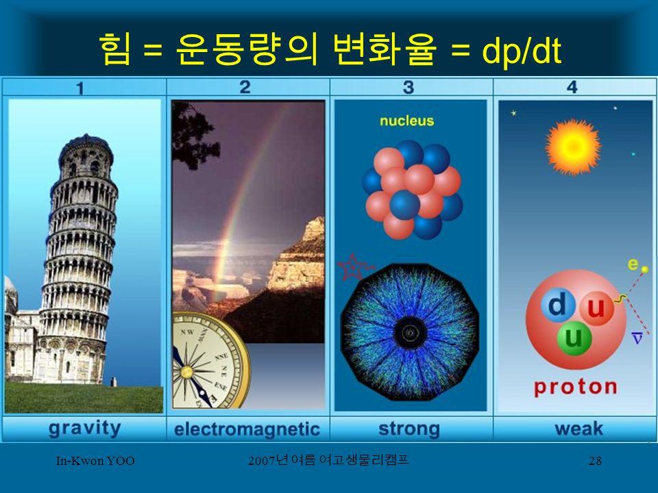 In-Kwon YOO 2007 년 여름 여고생물리캠프 28 힘 = 운동량의 변화율 = dp/dt