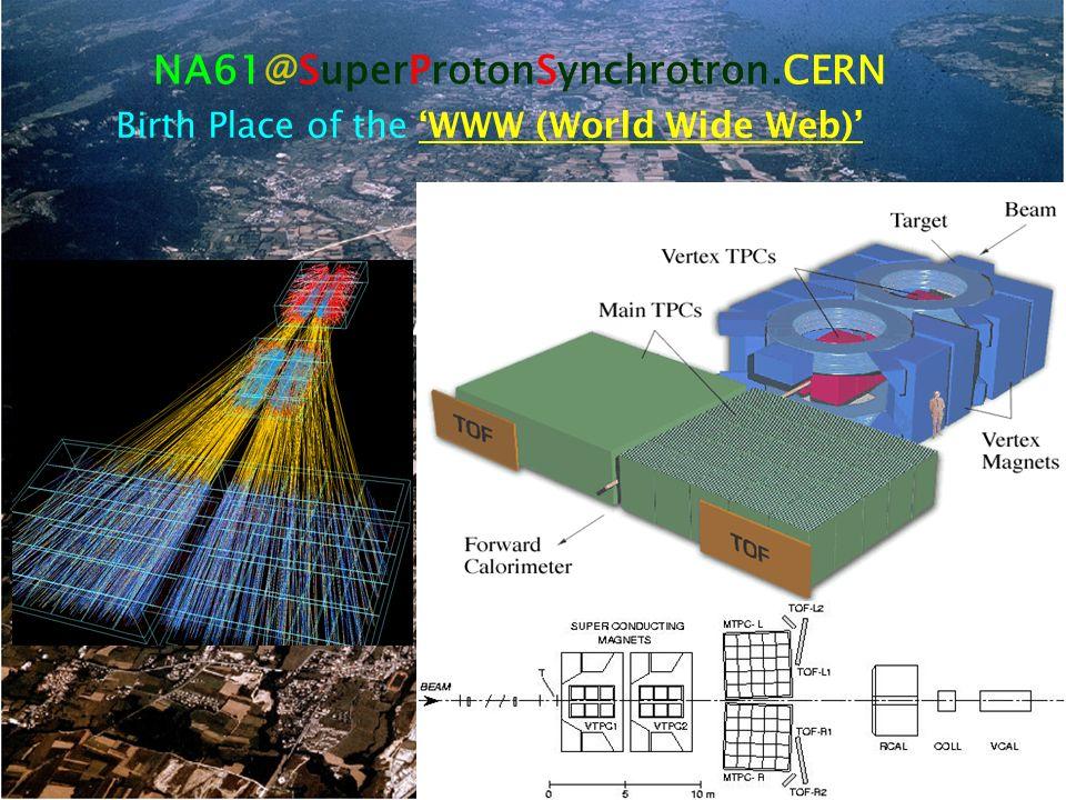 In-Kwon YOO 2007 년 여름 여고생물리캠프 33 NA61@SuperProtonSynchrotron.CERN Birth Place of the 'WWW (World Wide Web)'