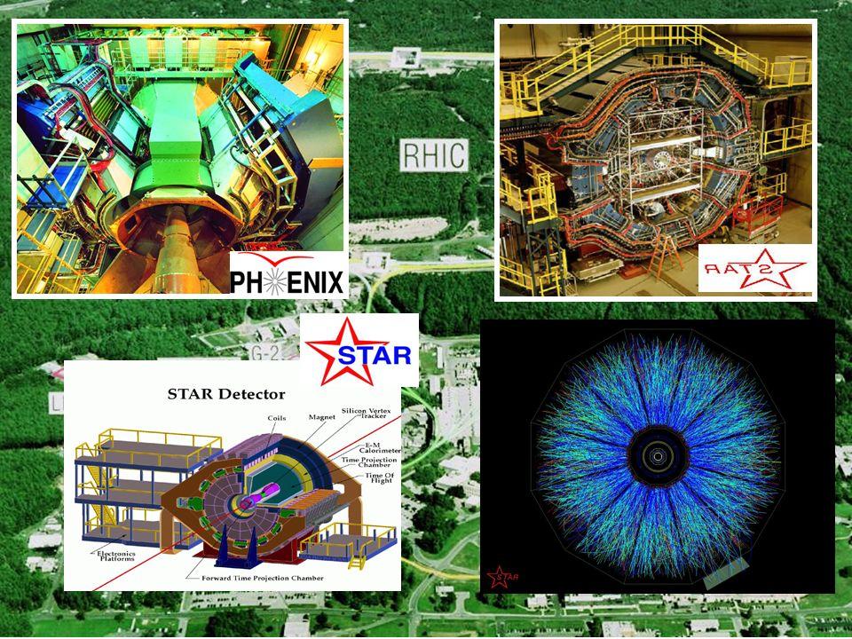 In-Kwon YOO 2007 년 여름 여고생물리캠프 34 BNL The Relativistic Heavy Ion Collider at BNL
