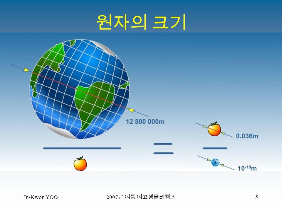 In-Kwon YOO 2007 년 여름 여고생물리캠프 5 원자의 크기