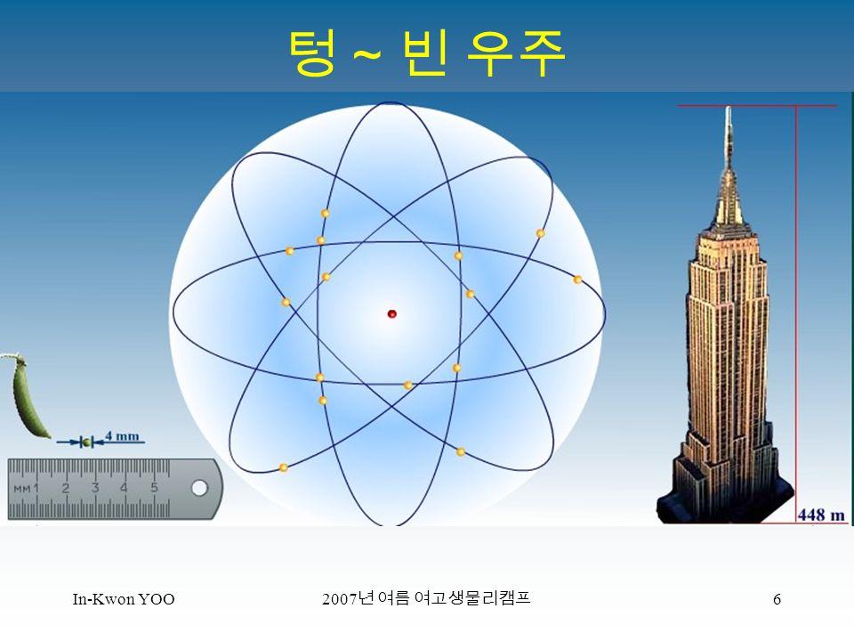 In-Kwon YOO 2007 년 여름 여고생물리캠프 6 텅 ~ 빈 우주