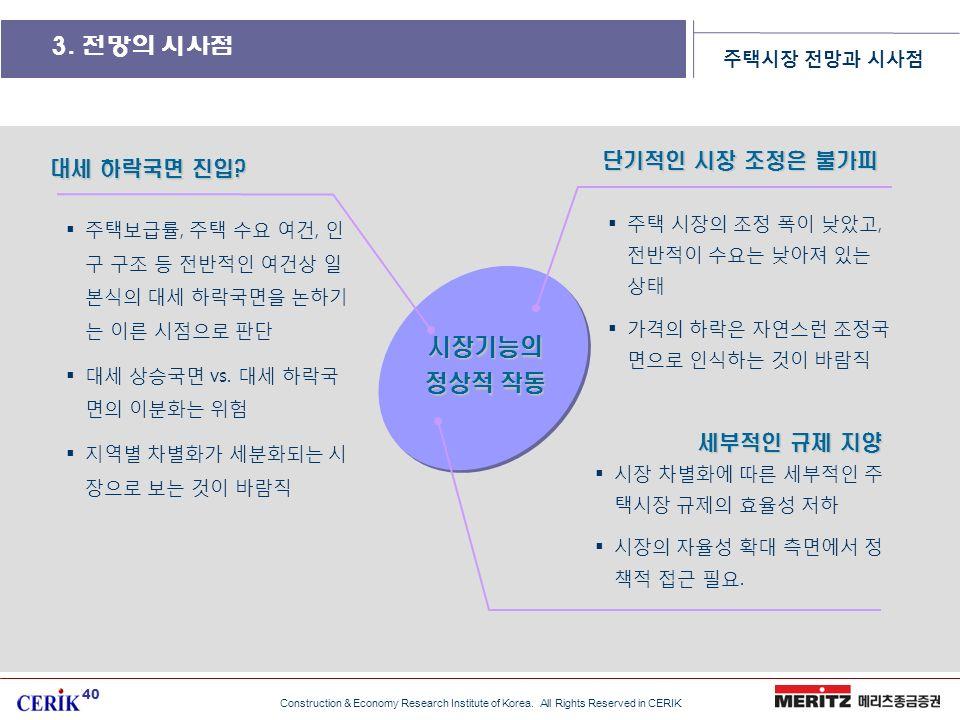 Page 39/40 세부적인 규제 지양 단기적인 시장 조정은 불가피  주택 시장의 조정 폭이 낮았고, 전반적이 수요는 낮아져 있는 상태  가격의 하락은 자연스런 조정국 면으로 인식하는 것이 바람직 시장기능의 정상적 작동 Construction & Economy Research Institute of Korea.
