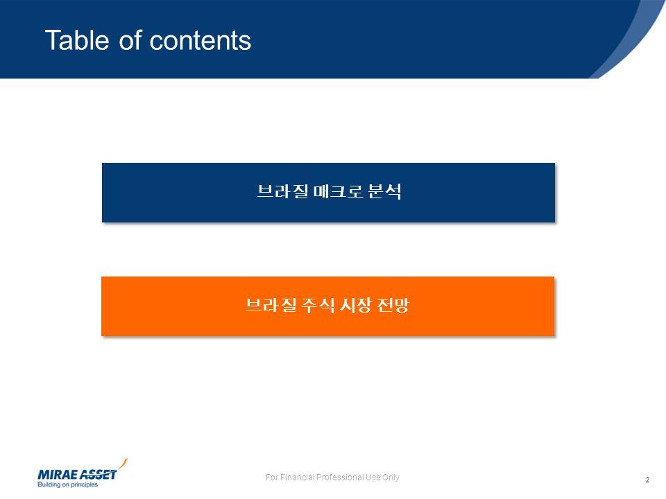 Table of contents 2 브라질 매크로 분석 브라질 주식 시장 전망