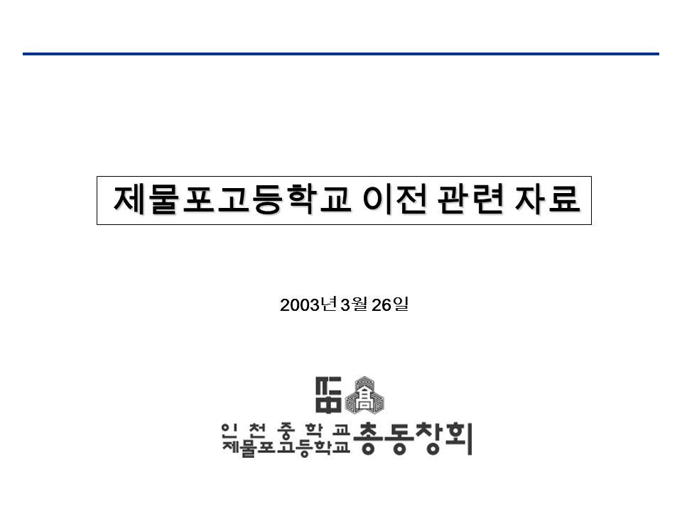 제물포고등학교 이전 관련 자료 제물포고등학교 이전 관련 자료 2003 년 3 월 26 일