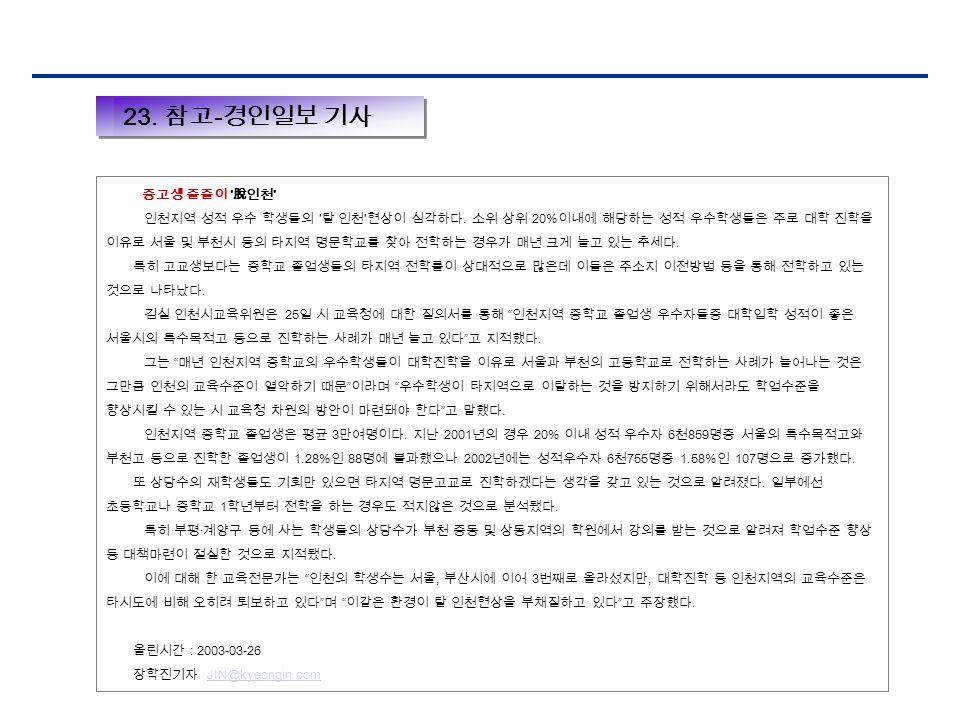 23. 참고 - 경인일보 기사 중고생 줄줄이 脫인천 인천지역 성적 우수 학생들의 탈 인천 현상이 심각하다.