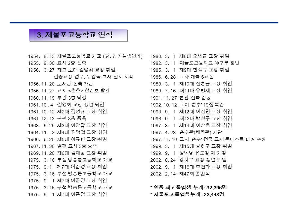 3. 제물포고등학교 연혁 1954. 8. 13 제물포고등학교 개교 (54. 7. 7 설립인가 ) 1955.