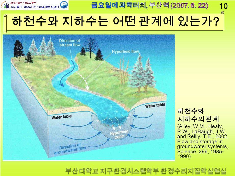 10 하천수와 지하수는 어떤 관계에 있는가 .