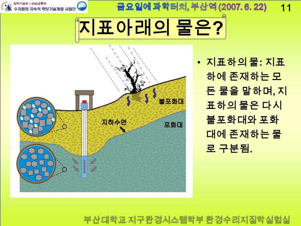 11 지표아래의 물은 지표하의 물 : 지표 하에 존재하는 모 든 물을 말하며, 지 표하의 물은 다시 불포화대와 포화 대에 존재하는 물 로 구분됨.