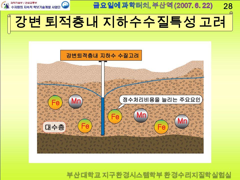 28 강변 퇴적층내 지하수수질특성 고려