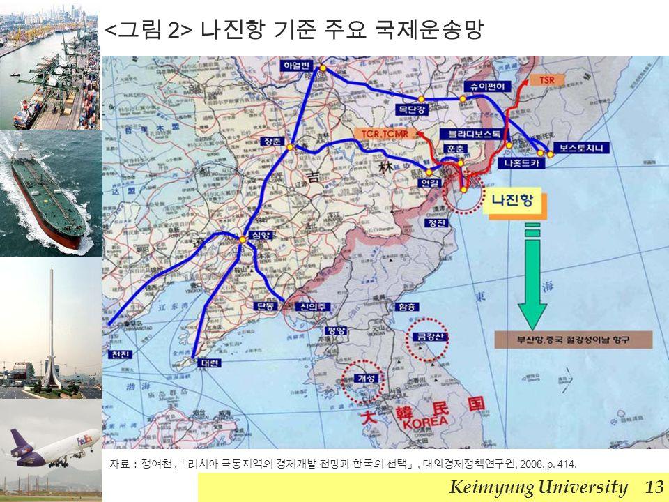 Keimyung University 13 자료:정여천, 「러시아 극동지역의 경제개발 전망과 한국의 선택」, 대외경제정책연구원, 2008, p.