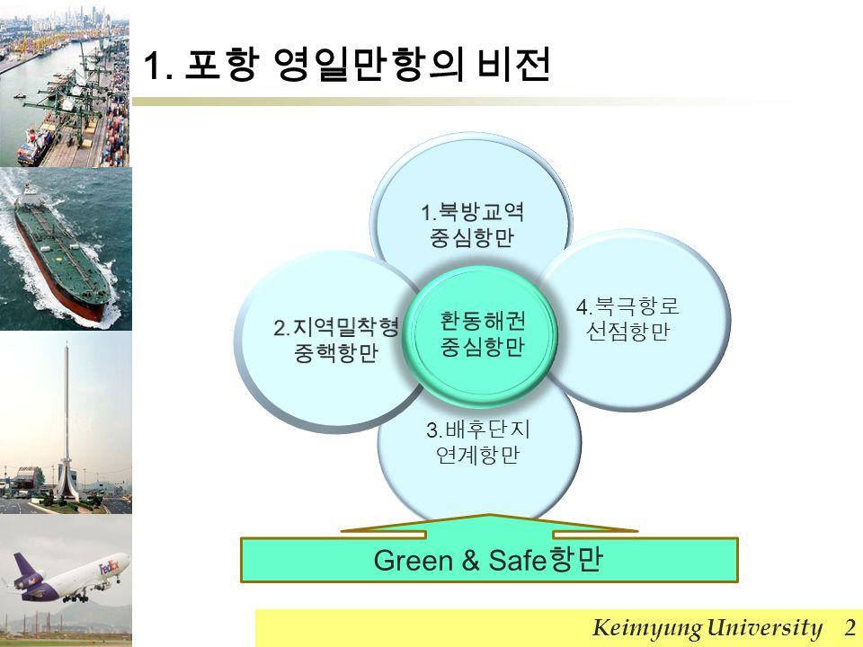 1. 포항 영일만항의 비전 Keimyung University 2 3. 배후단지 연계항만 4. 북극항로 선점항만 Green & Safe 항만