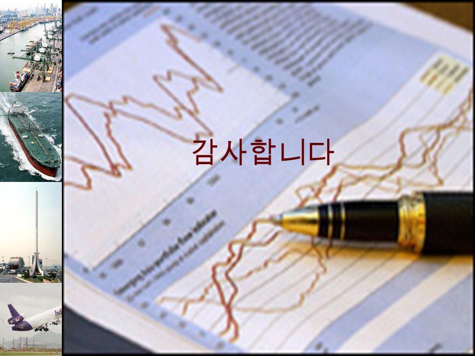 Keimyung University 29 감사합니다