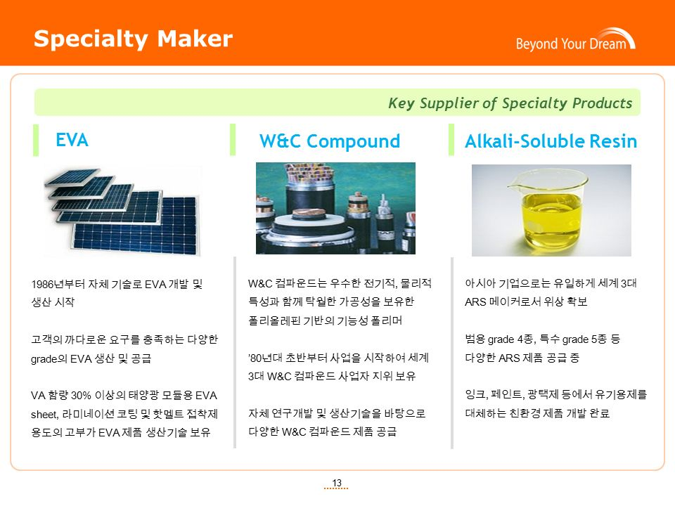 13 Specialty Maker EVA W&C CompoundAlkali-Soluble Resin 아시아 기업으로는 유일하게 세계 3 대 ARS 메이커로서 위상 확보 범용 grade 4 종, 특수 grade 5 종 등 다양한 ARS 제품 공급 중 잉크, 페인트, 광택제 등에서 유기용제를 대체하는 친환경 제품 개발 완료 W&C 컴파운드는 우수한 전기적, 물리적 특성과 함께 탁월한 가공성을 보유한 폴리올레핀 기반의 기능성 폴리머 '80 년대 초반부터 사업을 시작하여 세계 3 대 W&C 컴파운드 사업자 지위 보유 자체 연구개발 및 생산기술을 바탕으로 다양한 W&C 컴파운드 제품 공급 1986 년부터 자체 기술로 EVA 개발 및 생산 시작 고객의 까다로운 요구를 충족하는 다양한 grade 의 EVA 생산 및 공급 VA 함량 30% 이상의 태양광 모듈용 EVA sheet, 라미네이션 코팅 및 핫멜트 접착제 용도의 고부가 EVA 제품 생산기술 보유 Key Supplier of Specialty Products