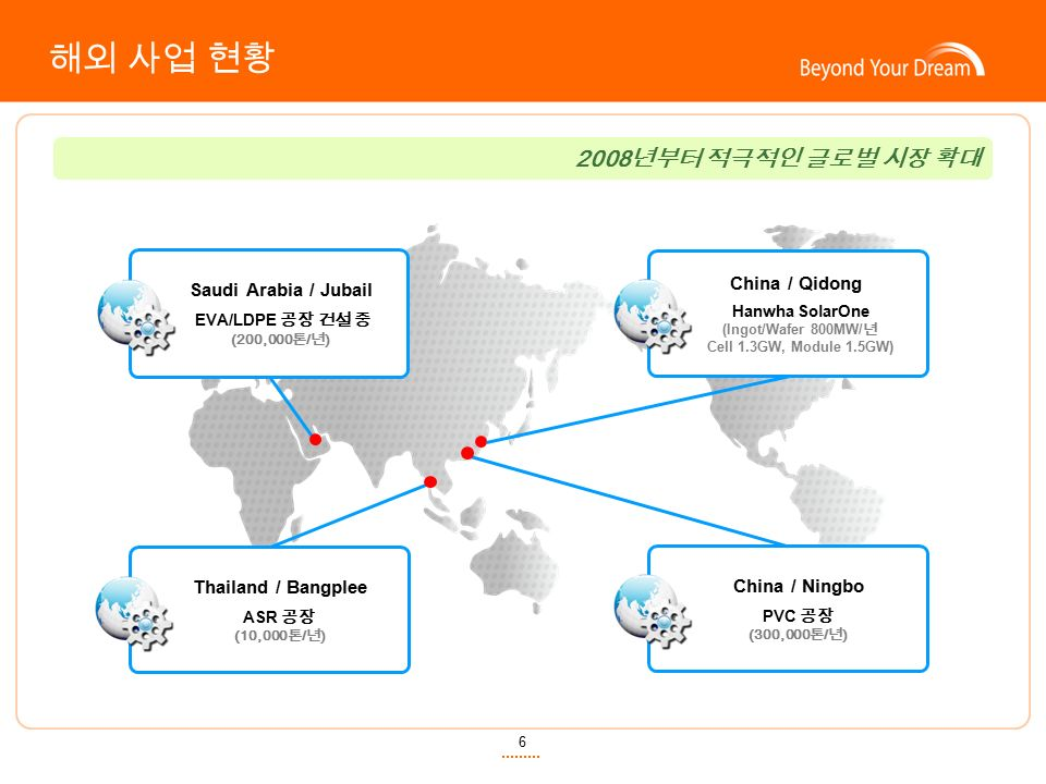 6 Saudi Arabia / Jubail EVA/LDPE 공장 건설 중 (200,000 톤 / 년 ) China / Ningbo PVC 공장 (300,000 톤 / 년 ) Thailand / Bangplee ASR 공장 (10,000 톤 / 년 ) China / Qidong Hanwha SolarOne (Ingot/Wafer 800MW/ 년 Cell 1.3GW, Module 1.5GW) 2008 년부터 적극적인 글로벌 시장 확대 해외 사업 현황