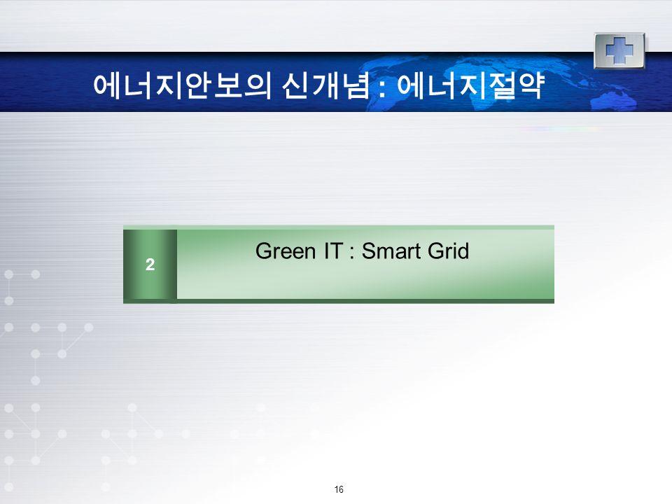 16 에너지안보의 신개념 : 에너지절약 2 Green IT : Smart Grid