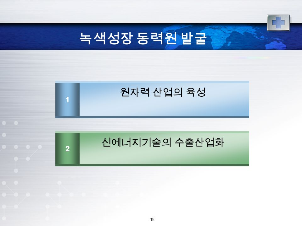 18 녹색성장 동력원 발굴 1 원자력 산업의 육성 2 신에너지기술의 수출산업화