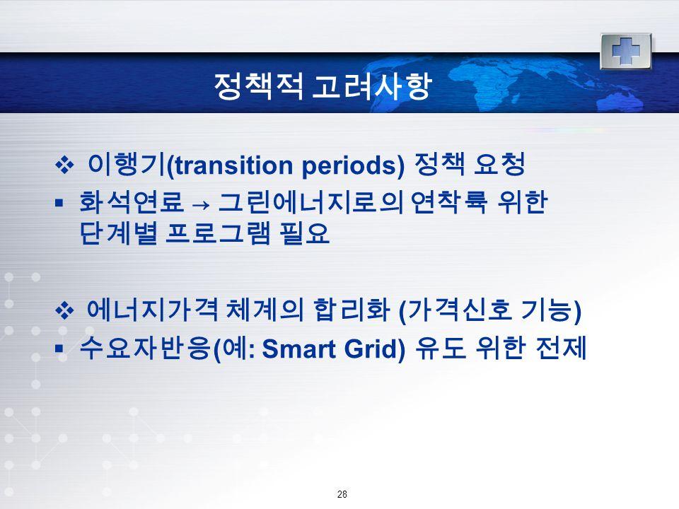 28 정책적 고려사항  이행기 (transition periods) 정책 요청  화석연료 → 그린에너지로의 연착륙 위한 단계별 프로그램 필요  에너지가격 체계의 합리화 ( 가격신호 기능 )  수요자반응 ( 예 : Smart Grid) 유도 위한 전제