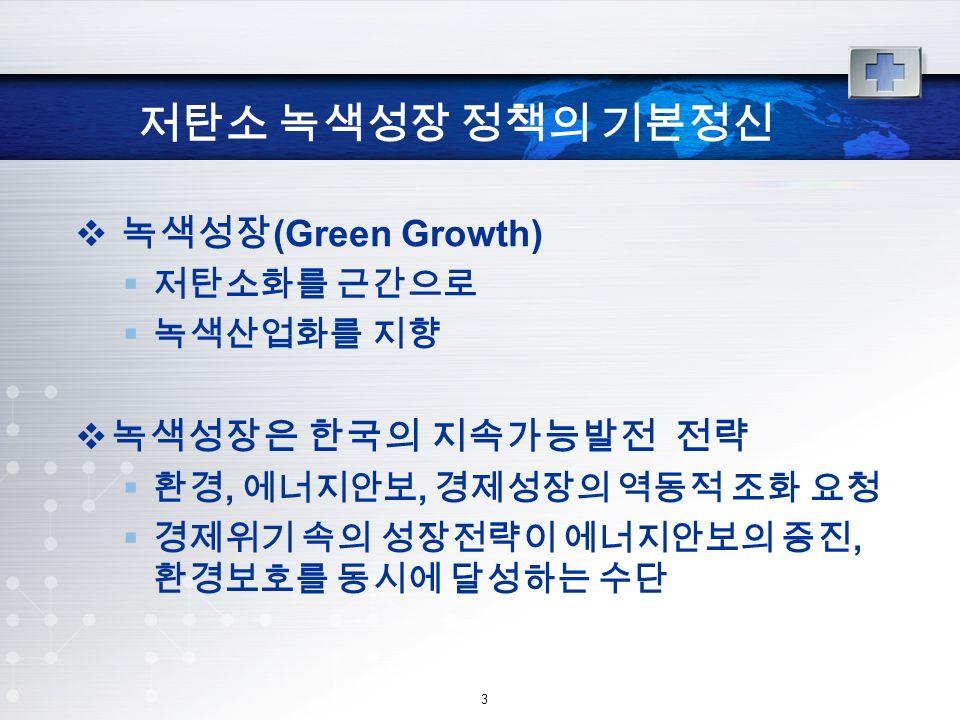 3 저탄소 녹색성장 정책의 기본정신  녹색성장 (Green Growth)  저탄소화를 근간으로  녹색산업화를 지향  녹색성장은 한국의 지속가능발전 전략  환경, 에너지안보, 경제성장의 역동적 조화 요청  경제위기 속의 성장전략이 에너지안보의 증진, 환경보호를 동시에 달성하는 수단