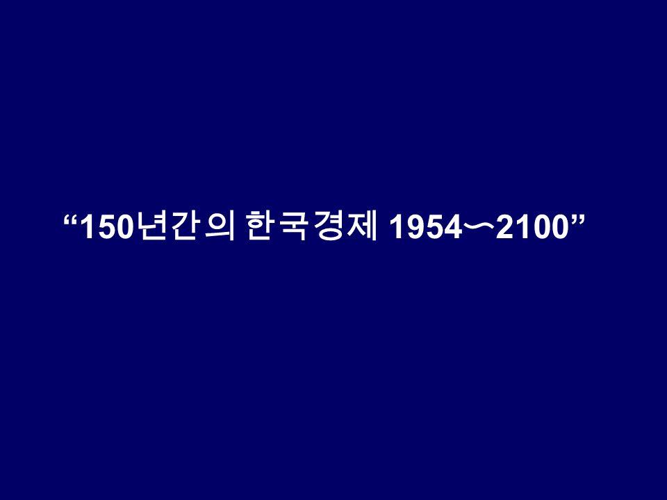 150 년간의 한국경제 1954 〜 2100