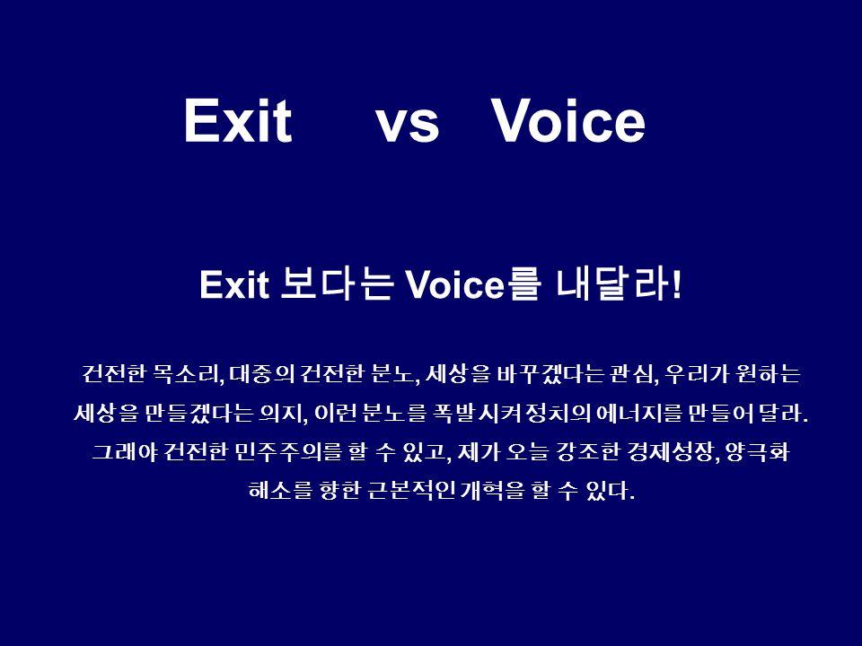 Exit vs Voice Exit 보다는 Voice 를 내달라 .